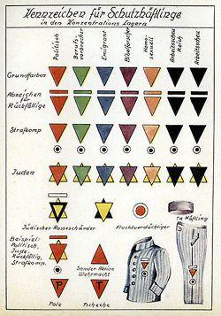 Inmate Identification Chart