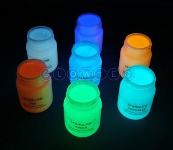 Glowing paint containing radium