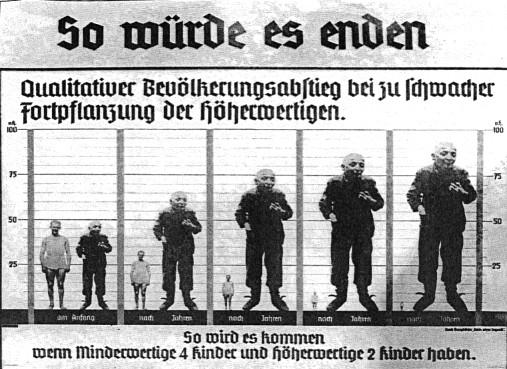 Nazi Eugenics Poster