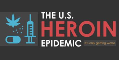 US Heroin-Epidemic