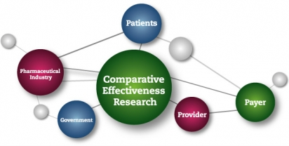 comparative-effectiveness-research