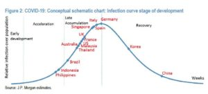 Covid 19 Infection Curve